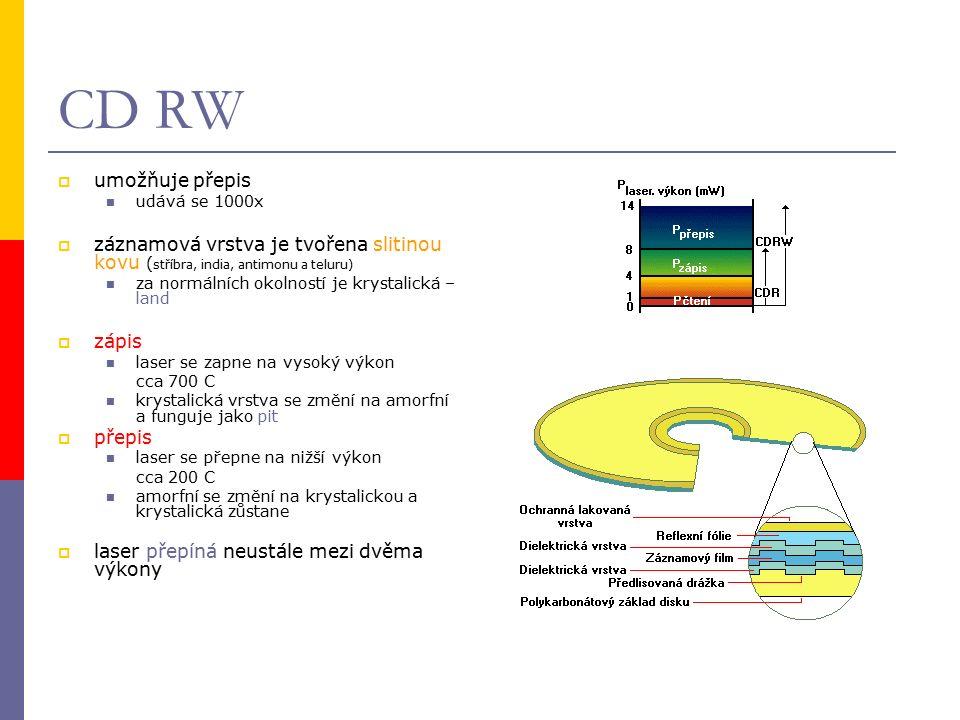 CD RW  umožňuje přepis udává se 1000x  záznamová vrstva je tvořena slitinou kovu ( stříbra, india, antimonu a teluru) za normálních okolností je krystalická – land  zápis laser se zapne na vysoký výkon cca 700 C krystalická vrstva se změní na amorfní a funguje jako pit  přepis laser se přepne na nižší výkon cca 200 C amorfní se změní na krystalickou a krystalická zůstane  laser přepíná neustále mezi dvěma výkony
