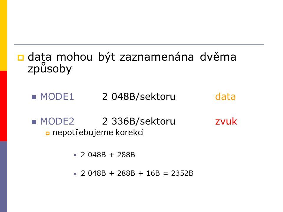  data mohou být zaznamenána dvěma způsoby MODE12 048B/sektorudata MODE22 336B/sektoruzvuk  nepotřebujeme korekci  2 048B + 288B  2 048B + 288B + 16B = 2352B