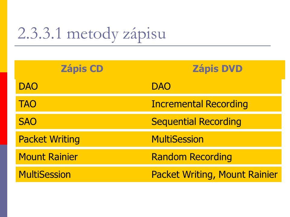 2.3.3.1 metody zápisu Zápis CDZápis DVD DAO TAOIncremental Recording SAOSequential Recording Packet WritingMultiSession Mount RainierRandom Recording