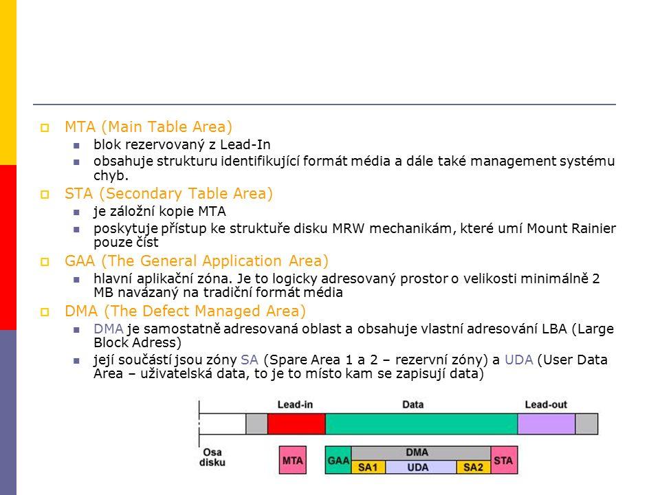  MTA (Main Table Area) blok rezervovaný z Lead-In obsahuje strukturu identifikující formát média a dále také management systému chyb.