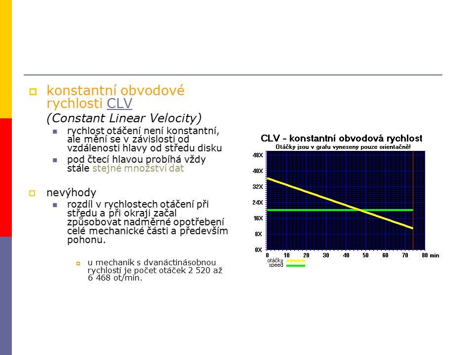  konstantní obvodové rychlosti CLVCLV (Constant Linear Velocity) rychlost otáčení není konstantní, ale mění se v závislosti od vzdálenosti hlavy od středu disku pod čtecí hlavou probíhá vždy stále stejné množství dat  nevýhody rozdíl v rychlostech otáčení při středu a při okraji začal způsobovat nadměrné opotřebení celé mechanické části a především pohonu.