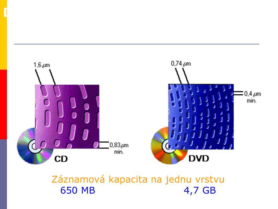 DVD-ROM Záznamová kapacita na jednu vrstvu 650 MB 4,7 GB