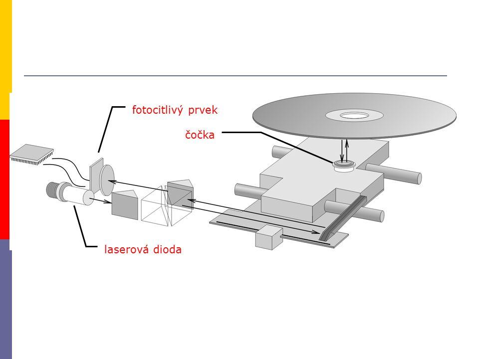 laserová dioda fotocitlivý prvek čočka