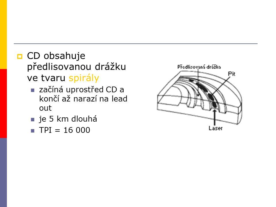 CD obsahuje předlisovanou drážku ve tvaru spirály začíná uprostřed CD a končí až narazí na lead out je 5 km dlouhá TPI = 16 000