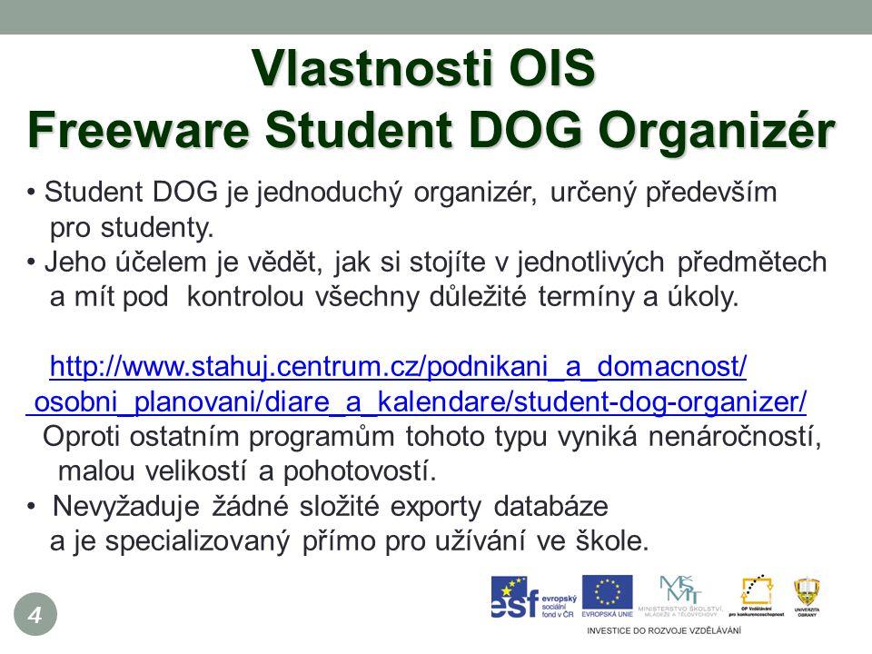 4 Vlastnosti OIS Freeware Student DOG Organizér Student DOG je jednoduchý organizér, určený především pro studenty.