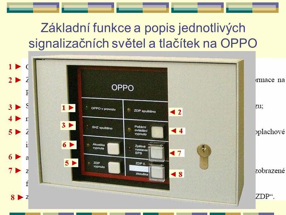 Základní funkce a popis jednotlivých signalizačních světel a tlačítek na OPPO 1 ► 2 ► 3 ► 4 ► 5 ► 6 ► 7 ► 8 ►