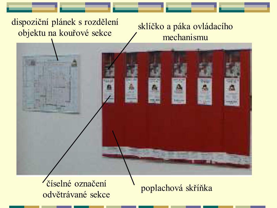 poplachová skříňka číselné označení odvětrávané sekce sklíčko a páka ovládacího mechanismu dispoziční plánek s rozdělení objektu na kouřové sekce
