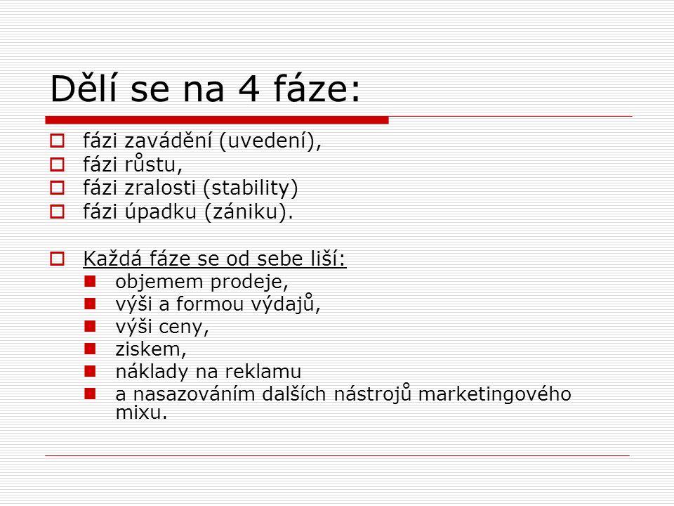 Dělí se na 4 fáze:  fázi zavádění (uvedení),  fázi růstu,  fázi zralosti (stability)  fázi úpadku (zániku).
