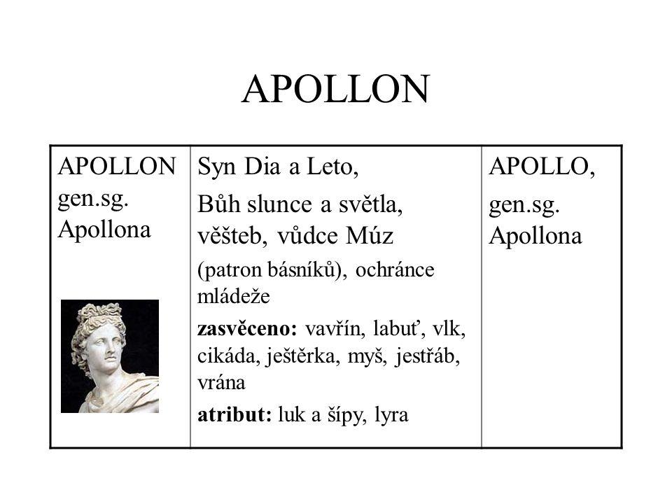 APOLLON APOLLON gen.sg.