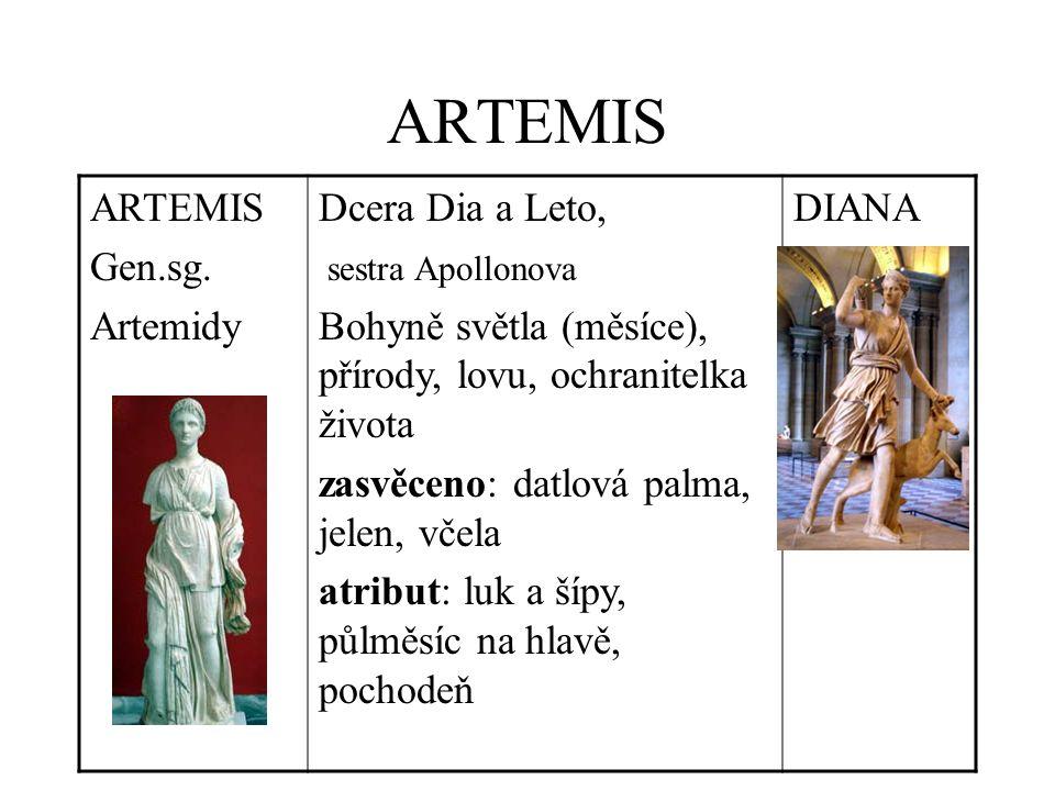 ARTEMIS Gen.sg.