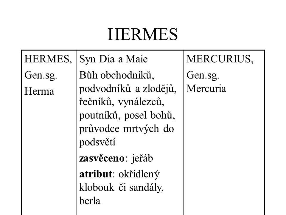 HERMES HERMES, Gen.sg.