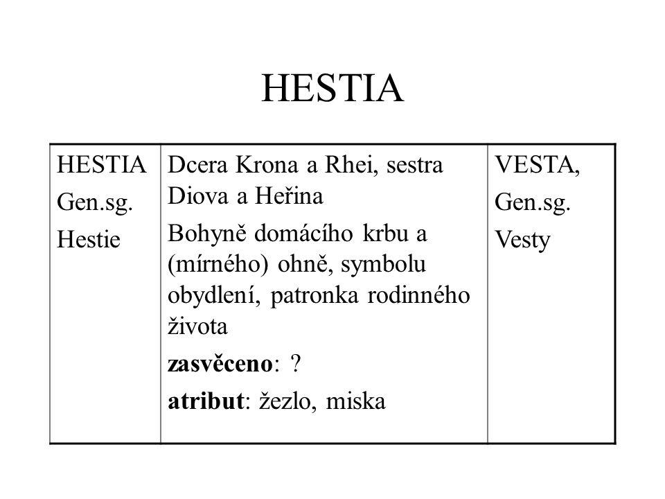 HESTIA Gen.sg.