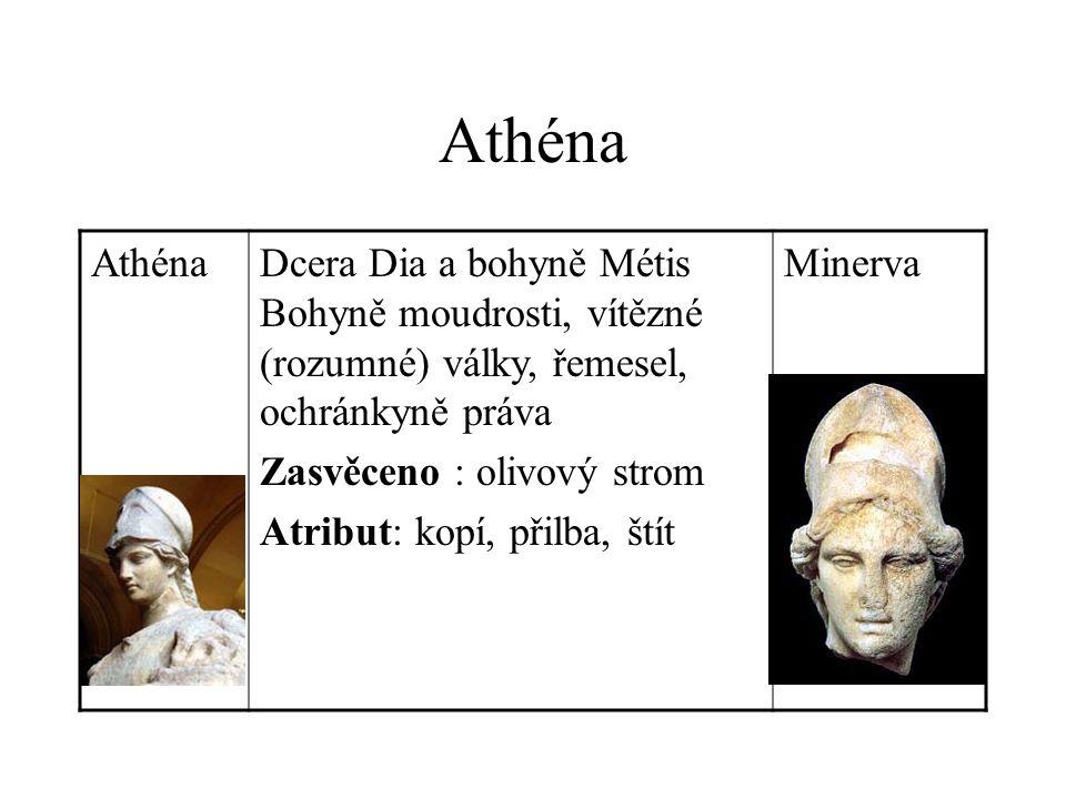Athéna Dcera Dia a bohyně Métis Bohyně moudrosti, vítězné (rozumné) války, řemesel, ochránkyně práva Zasvěceno : olivový strom Atribut: kopí, přilba, štít Minerva