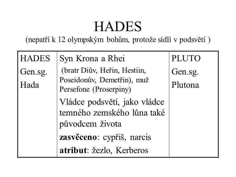 HADES (nepatří k 12 olympským bohům, protože sídlí v podsvětí ) HADES Gen.sg.