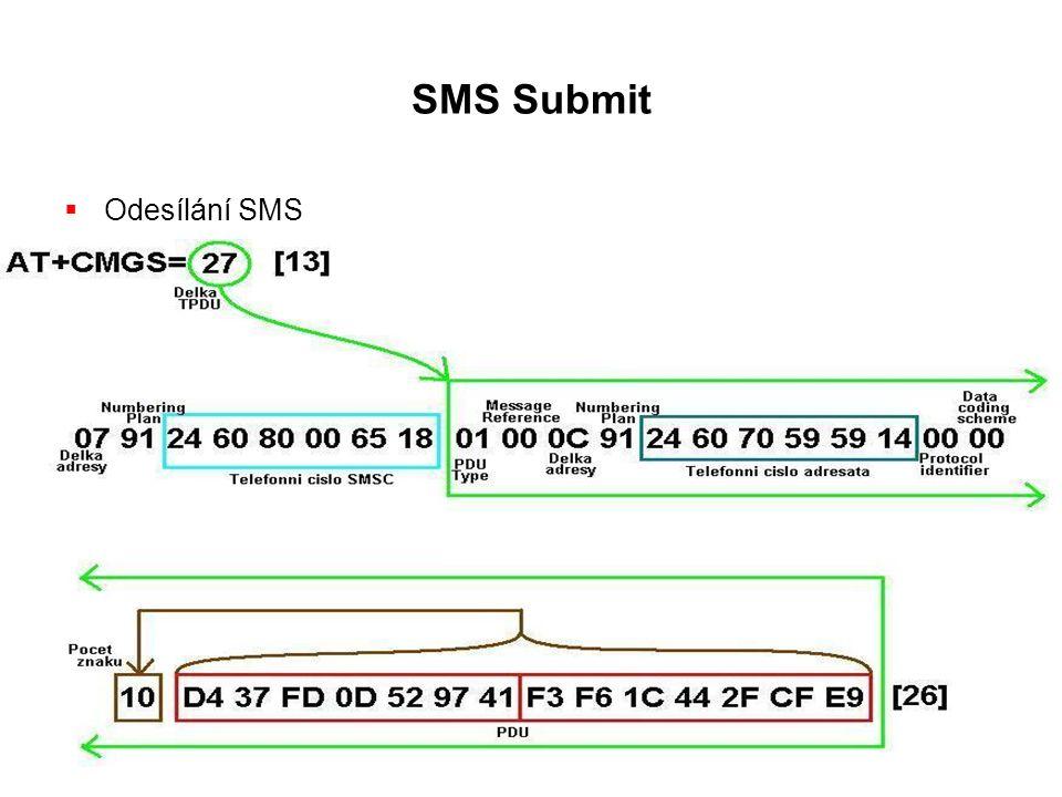 44 SMS Submit  Odesílání SMS