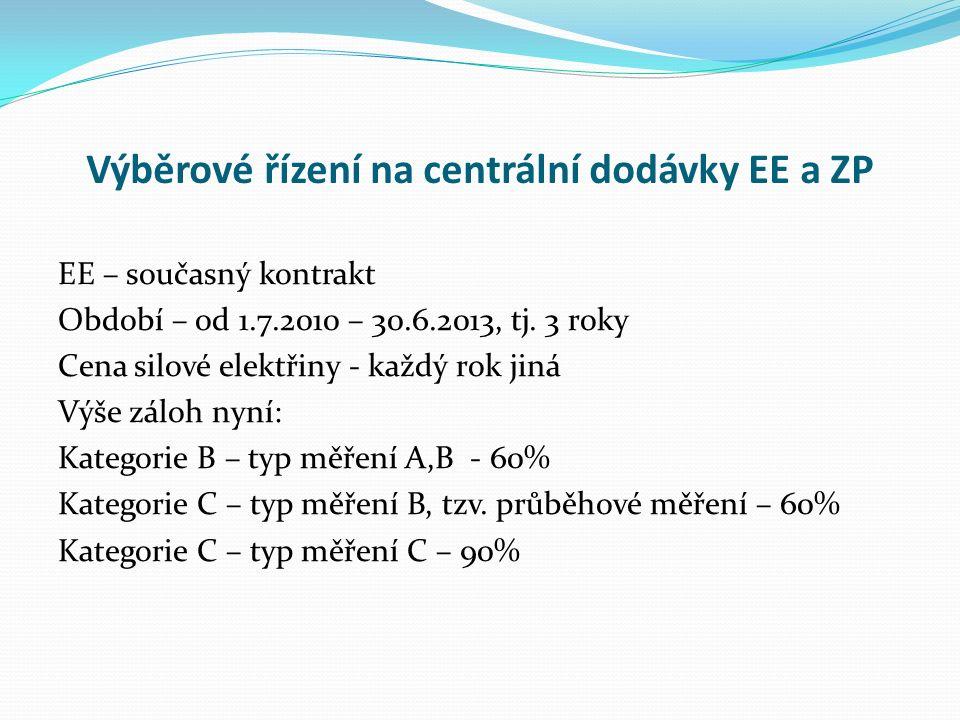 Výběrové řízení na centrální dodávky EE a ZP EE – současný kontrakt Období – od 1.7.2010 – 30.6.2013, tj.