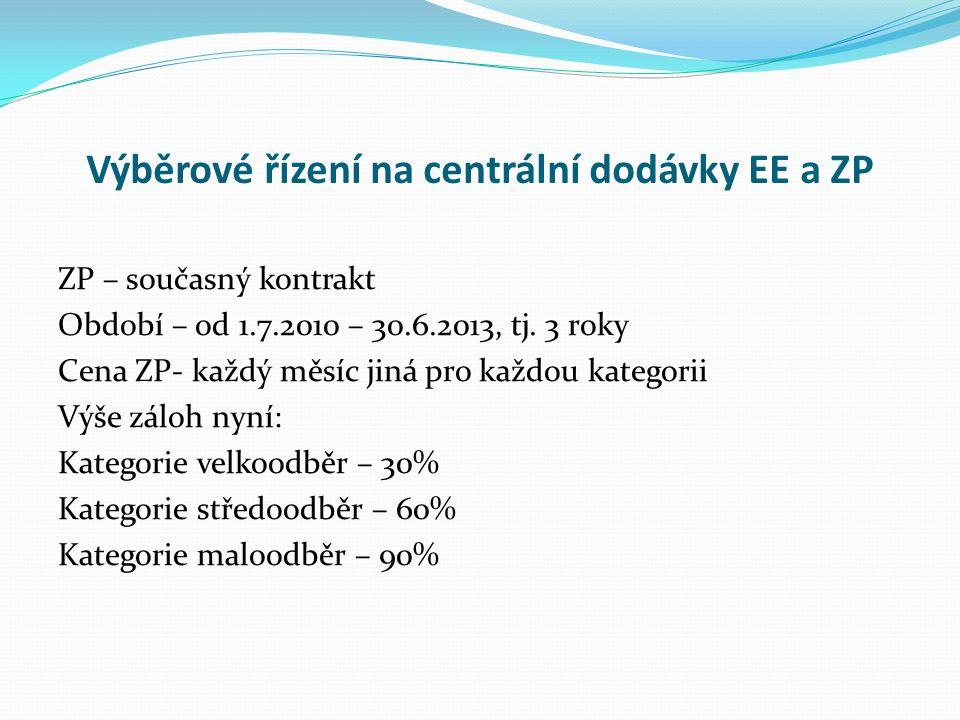 Výběrové řízení na centrální dodávky EE a ZP ZP – současný kontrakt Období – od 1.7.2010 – 30.6.2013, tj.