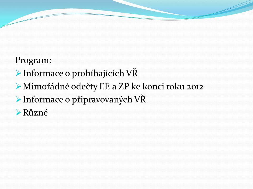 Program:  Informace o probíhajících VŘ  Mimořádné odečty EE a ZP ke konci roku 2012  Informace o připravovaných VŘ  Různé