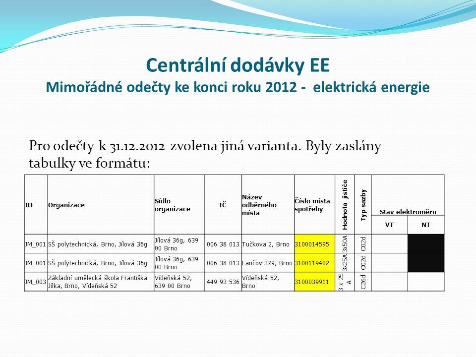 Centrální dodávky EE Mimořádné odečty ke konci roku 2012 - elektrická energie Pro odečty k 31.12.2012 zvolena jiná varianta.
