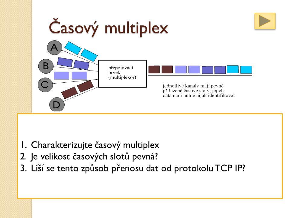 Časový multiplex Představu časového multiplexu ukazuje horní obrázek. Vše je založeno na myšlence, že digitálně fungující přenosová cesta je pravideln