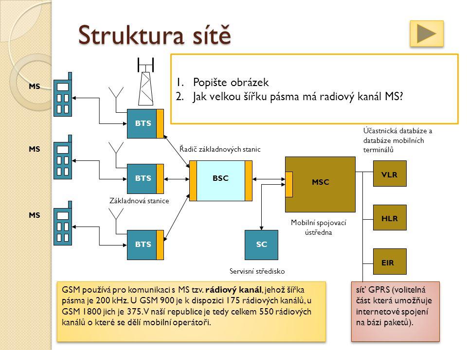 Struktura sítě BTS BSC Řadič základnových stanic Základnová stanice MSC Mobilní spojovací ústředna SC Servisní středisko VLR HLR EIR Účastnická databá