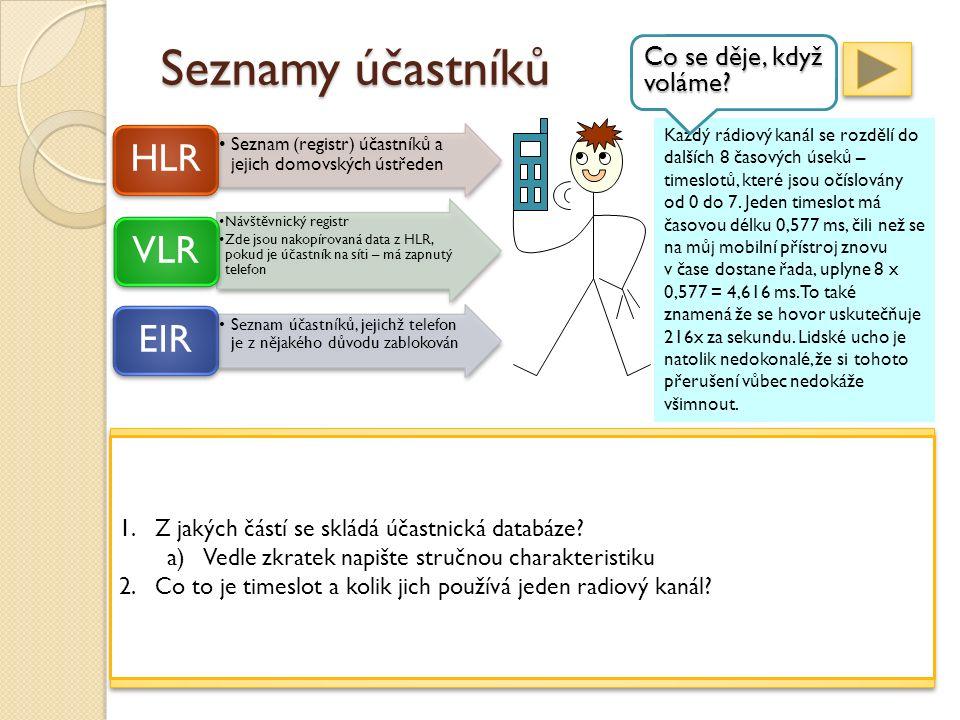 Seznamy účastníků Seznam (registr) účastníků a jejich domovských ústředen HLR Návštěvnický registr Zde jsou nakopírovaná data z HLR, pokud je účastník