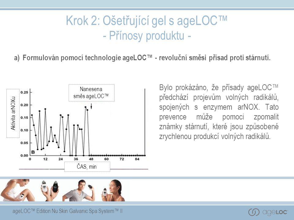 ageLOC™ Edition Nu Skin Galvanic Spa System™ II Bylo prokázáno, že přísady ageLOC™ předchází projevům volných radikálů, spojených s enzymem arNOX.