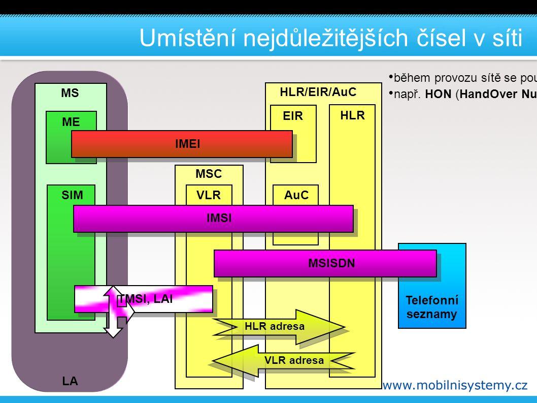 Umístění nejdůležitějších čísel v síti MS ME SIM HLR/EIR/AuC MSC VLR EIR IMEI HLR AuC IMSI LA TMSI, LAI Telefonní seznamy MSISDN HLR adresa VLR adresa během provozu sítě se používají ještě další typy čísel např.