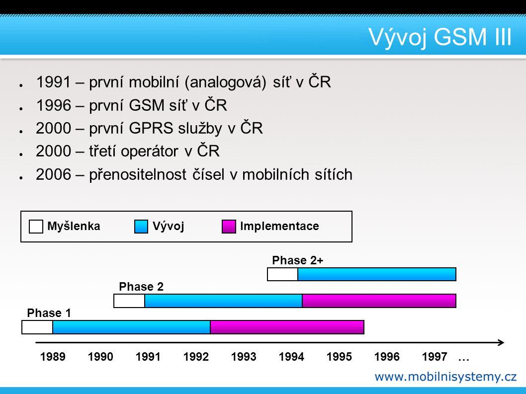 Vývoj GSM III ● 1991 – první mobilní (analogová) síť v ČR ● 1996 – první GSM síť v ČR ● 2000 – první GPRS služby v ČR ● 2000 – třetí operátor v ČR ● 2006 – přenositelnost čísel v mobilních sítích 198919901991199219931994199519961997 … Phase 1 Phase 2 Phase 2+ MyšlenkaVývojImplementace