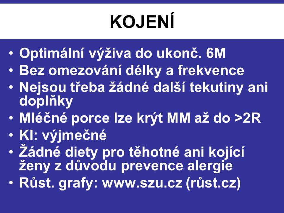 ATOPICKÝ EKZÉM Základem je lokální léčba Není EBM Vyšetření alergologem!!.