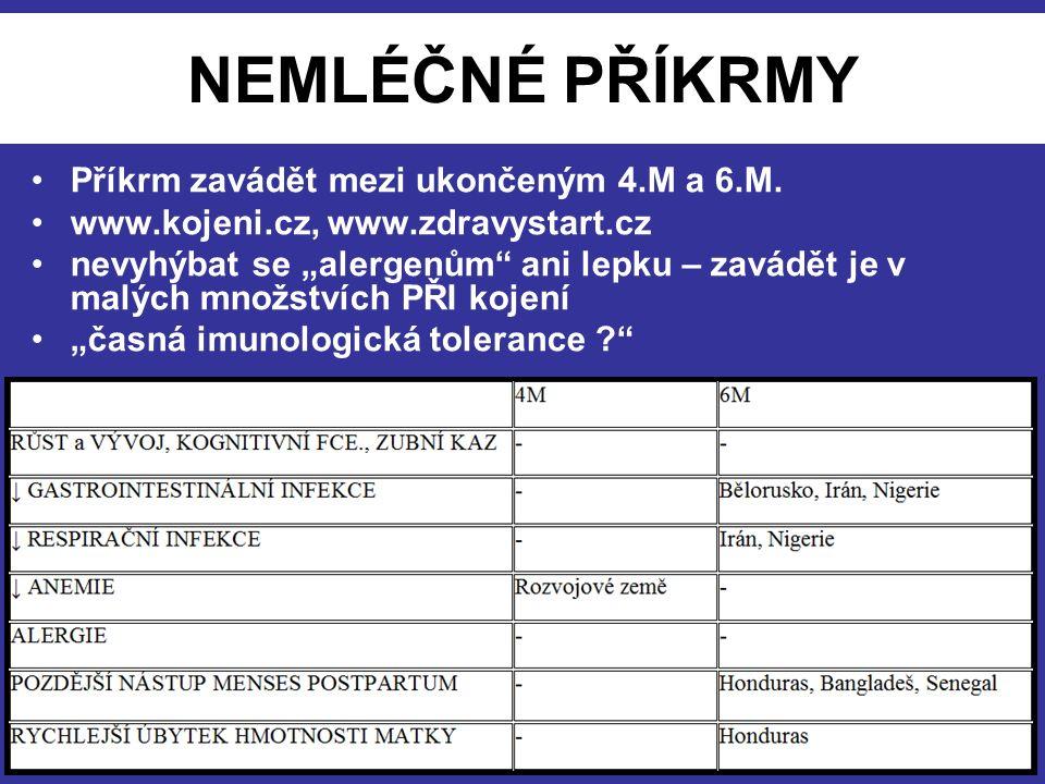"""NEMLÉČNÉ PŘÍKRMY Příkrm zavádět mezi ukončeným 4.M a 6.M. www.kojeni.cz, www.zdravystart.cz nevyhýbat se """"alergenům"""" ani lepku – zavádět je v malých m"""
