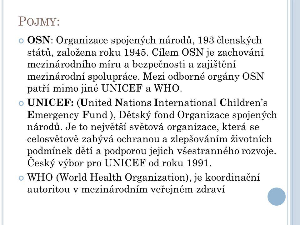 P OJMY : OSN : Organizace spojených národů, 193 členských států, založena roku 1945.