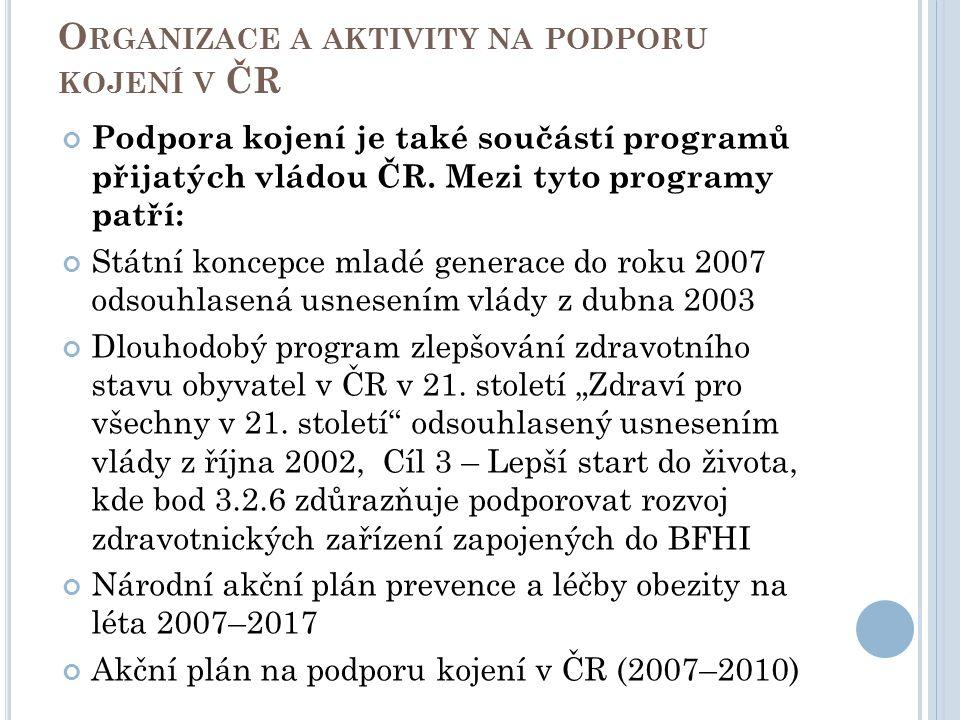 O RGANIZACE A AKTIVITY NA PODPORU KOJENÍ V ČR Podpora kojení je také součástí programů přijatých vládou ČR.