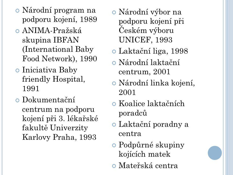 Národní program na podporu kojení, 1989 ANIMA-Pražská skupina IBFAN (International Baby Food Network), 1990 Iniciativa Baby friendly Hospital, 1991 Dokumentační centrum na podporu kojení při 3.