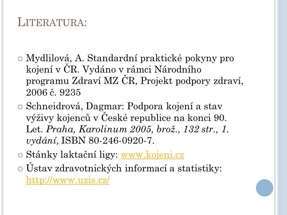 L ITERATURA : Mydlilová, A. Standardní praktické pokyny pro kojení v ČR.