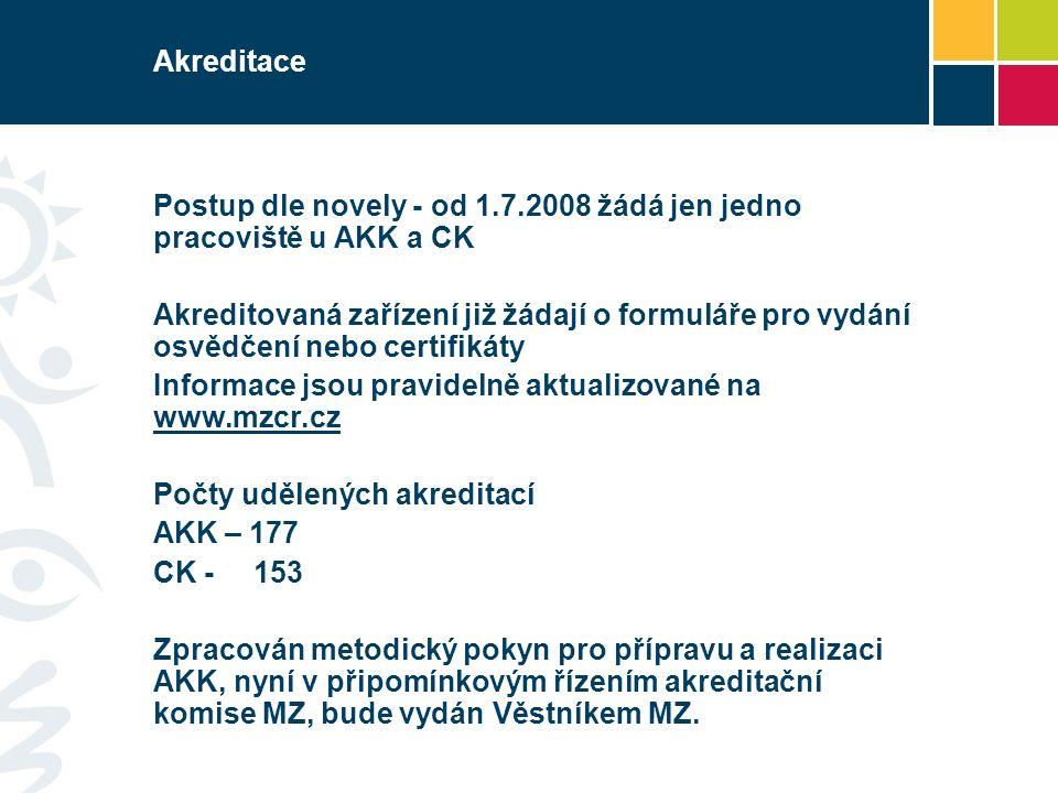 Akreditace Postup dle novely - od 1.7.2008 žádá jen jedno pracoviště u AKK a CK Akreditovaná zařízení již žádají o formuláře pro vydání osvědčení nebo certifikáty Informace jsou pravidelně aktualizované na www.mzcr.cz www.mzcr.cz Počty udělených akreditací AKK – 177 CK - 153 Zpracován metodický pokyn pro přípravu a realizaci AKK, nyní v připomínkovým řízením akreditační komise MZ, bude vydán Věstníkem MZ.
