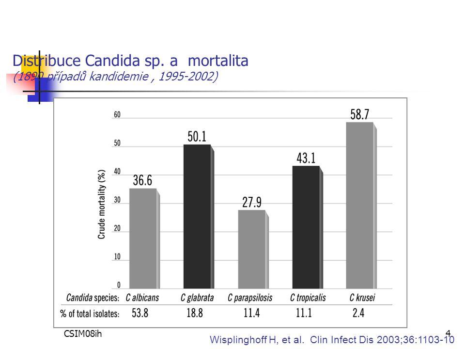 CSIM08ih4 Distribuce Candida sp.