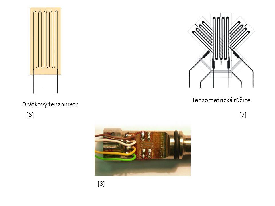 Drátkový tenzometr Tenzometrická růžice [6][7] [8]