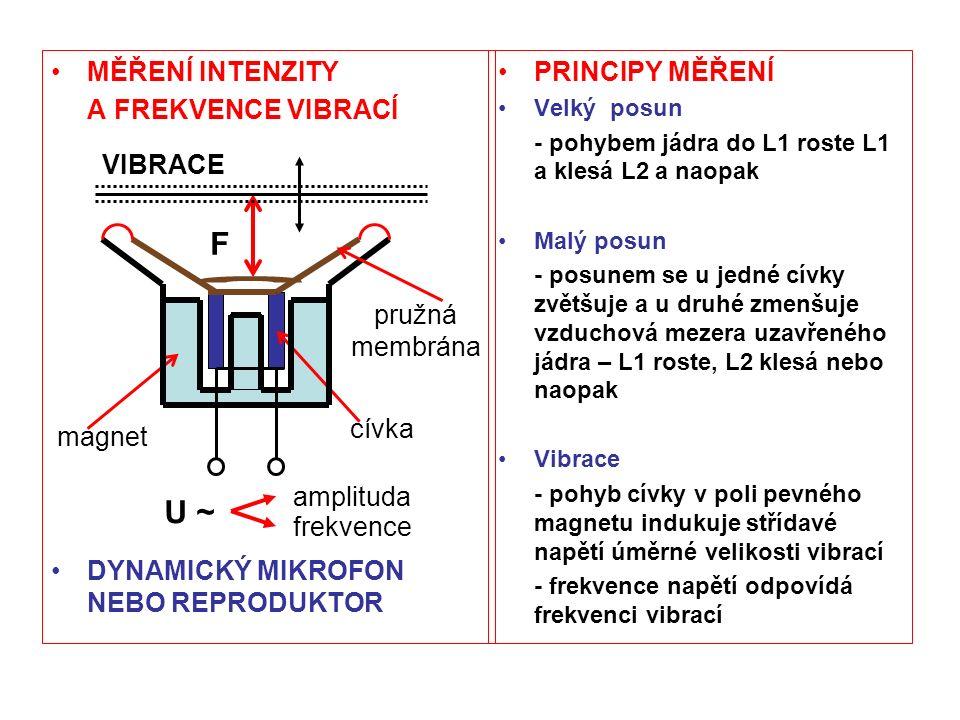 MĚŘENÍ INTENZITY A FREKVENCE VIBRACÍ DYNAMICKÝ MIKROFON NEBO REPRODUKTOR PRINCIPY MĚŘENÍ Velký posun - pohybem jádra do L1 roste L1 a klesá L2 a naopa