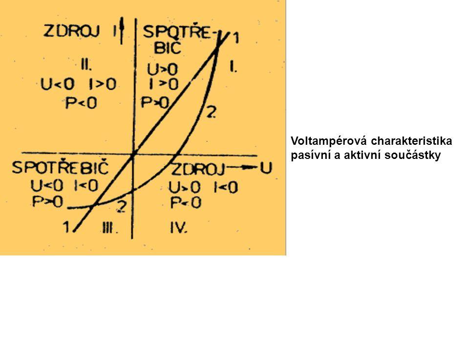Voltampérová charakteristika pasívní a aktivní součástky