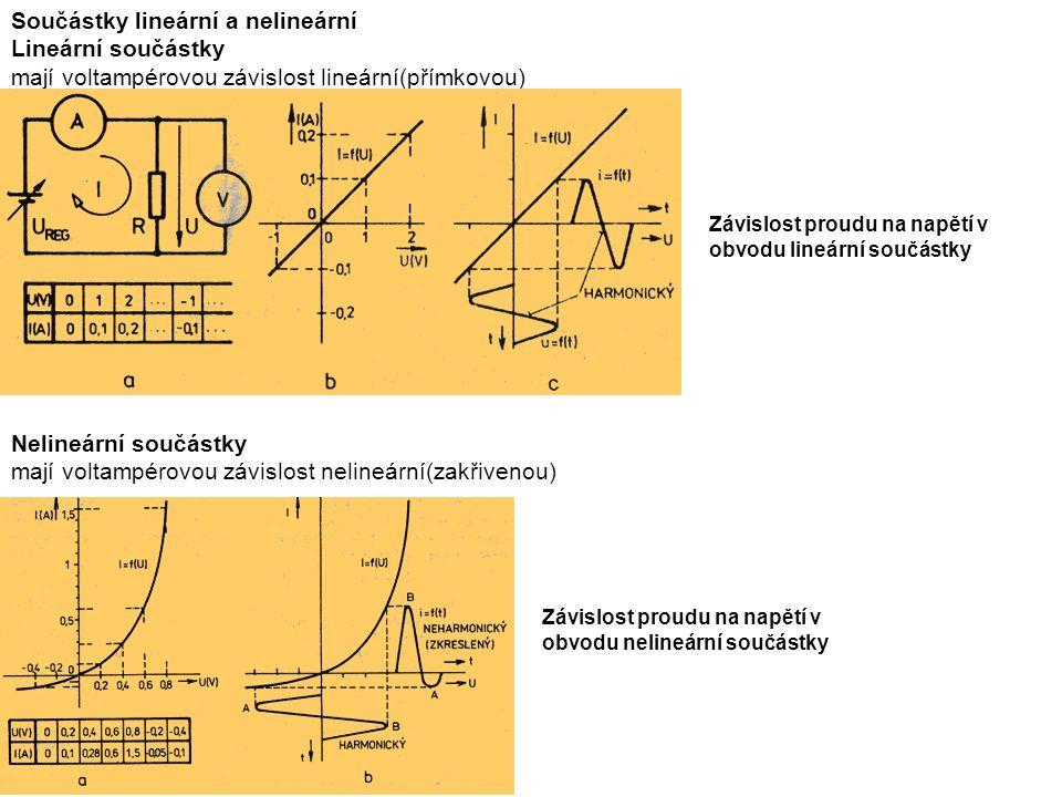 Součástky lineární a nelineární Lineární součástky mají voltampérovou závislost lineární(přímkovou) Nelineární součástky mají voltampérovou závislost nelineární(zakřivenou) Závislost proudu na napětí v obvodu lineární součástky Závislost proudu na napětí v obvodu nelineární součástky