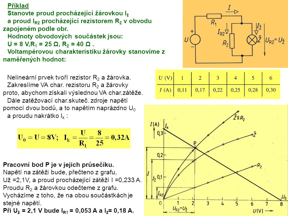 Příklad Stanovte proud procházející žárovkou I ž a proud I R2 procházející rezistorem R 2 v obvodu zapojeném podle obr.