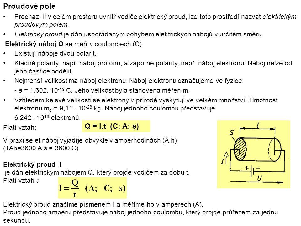 Proudové pole Prochází-li v celém prostoru uvnitř vodiče elektrický proud, lze toto prostředí nazvat elektrickým proudovým polem.
