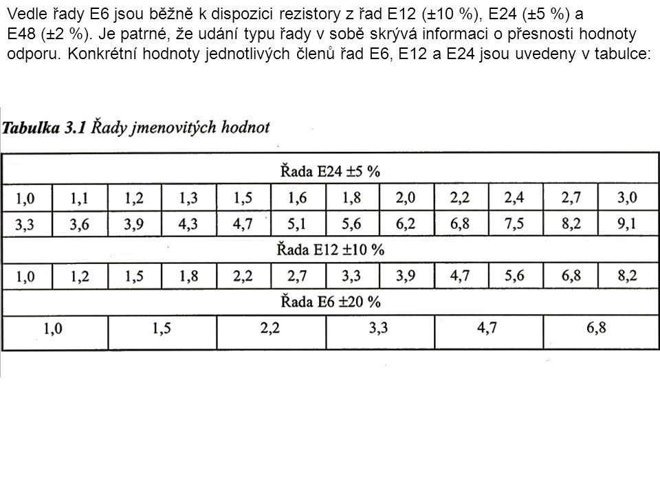 Vedle řady E6 jsou běžně k dispozici rezistory z řad E12 (±10 %), E24 (±5 %) a E48 (±2 %).