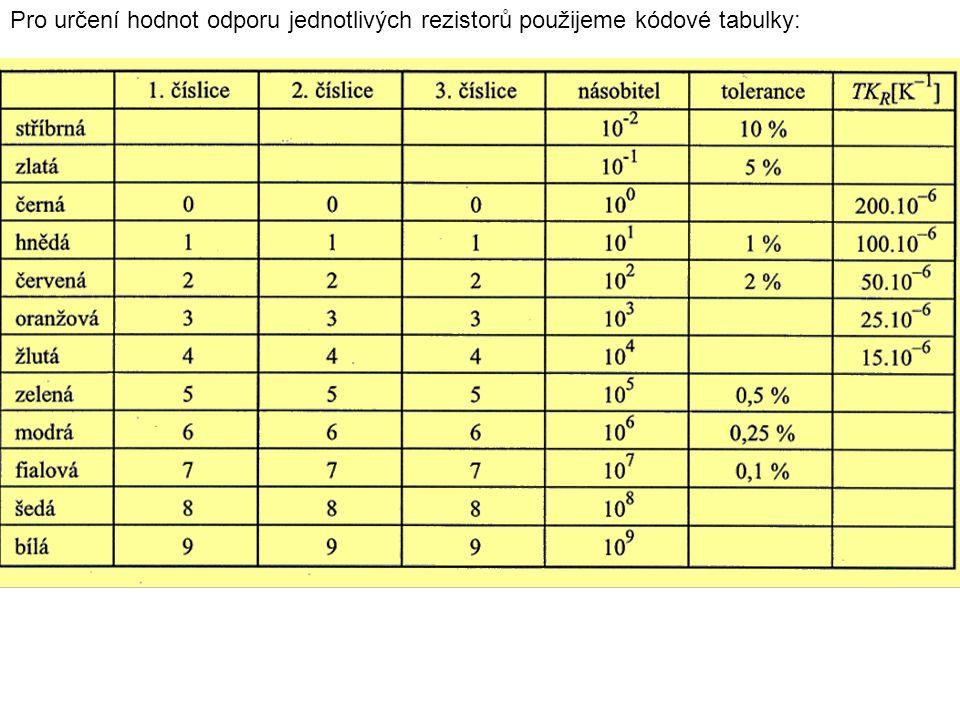 Pro určení hodnot odporu jednotlivých rezistorů použijeme kódové tabulky: