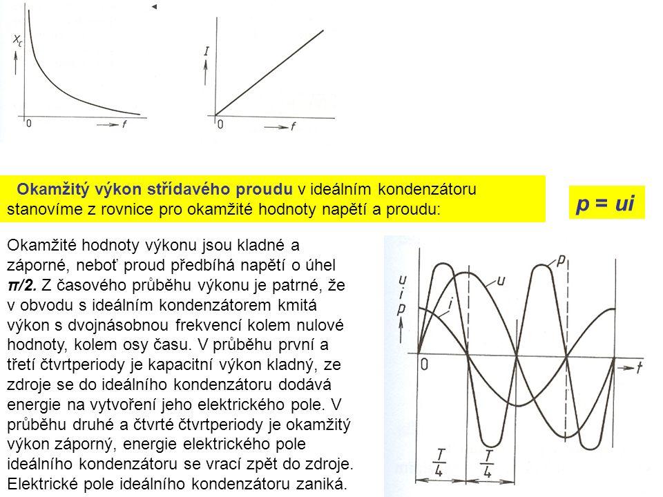 Okamžitý výkon střídavého proudu v ideálním kondenzátoru stanovíme z rovnice pro okamžité hodnoty napětí a proudu: p = ui Okamžité hodnoty výkonu jsou kladné a záporné, neboť proud předbíhá napětí o úhel π/2.