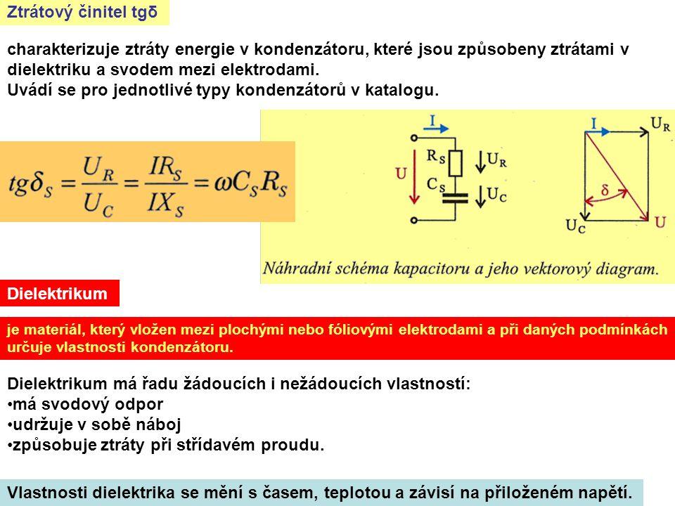charakterizuje ztráty energie v kondenzátoru, které jsou způsobeny ztrátami v dielektriku a svodem mezi elektrodami.