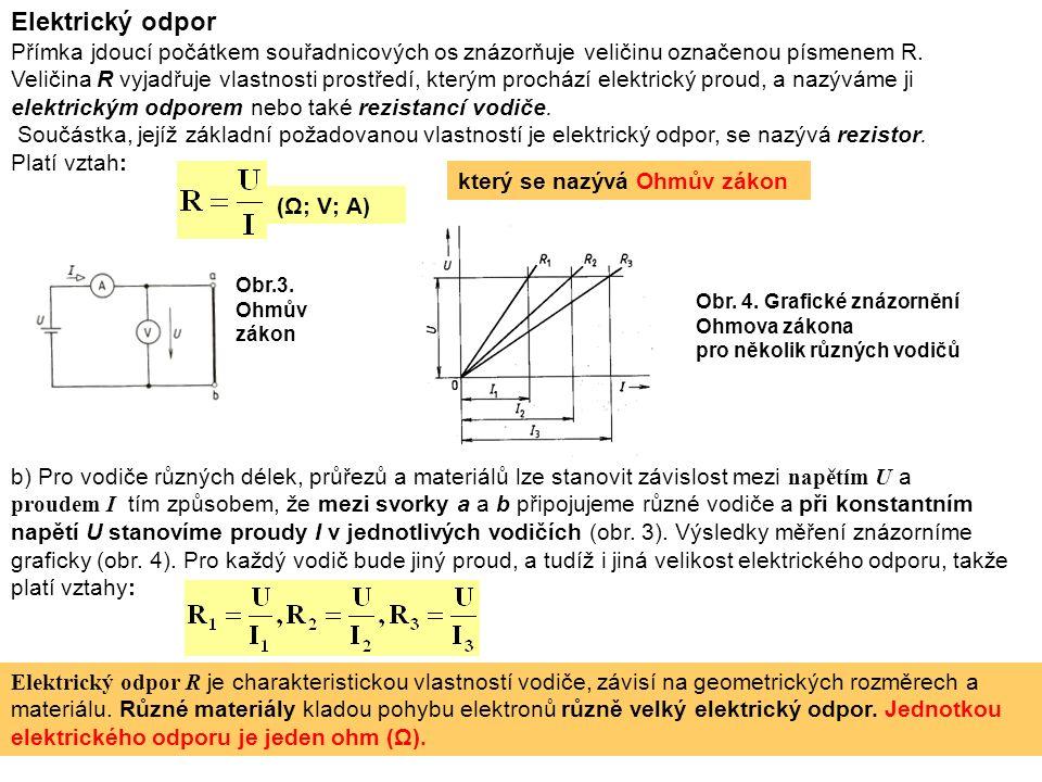 Elektrický odpor Přímka jdoucí počátkem souřadnicových os znázorňuje veličinu označenou písmenem R.