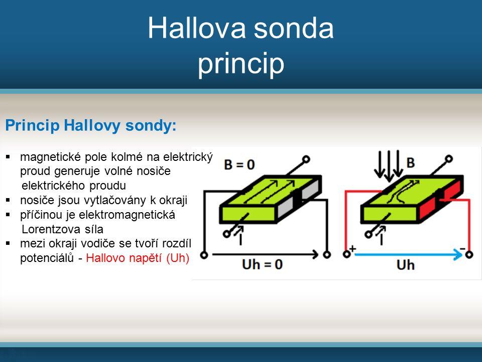 Hallova sonda princip Princip Hallovy sondy:  magnetické pole kolmé na elektrický proud generuje volné nosiče elektrického proudu  nosiče jsou vytlačovány k okraji  příčinou je elektromagnetická Lorentzova síla  mezi okraji vodiče se tvoří rozdíl potenciálů - Hallovo napětí (Uh)