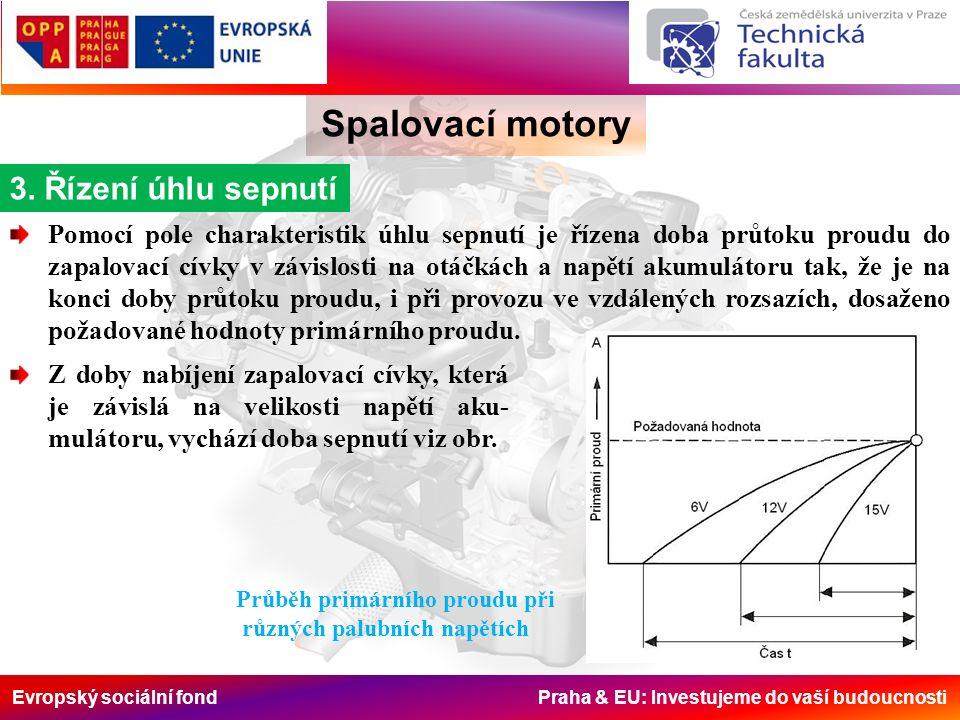 Evropský sociální fond Praha & EU: Investujeme do vaší budoucnosti Spalovací motory 3.